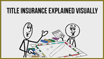 Title Insurance Explained Visually
